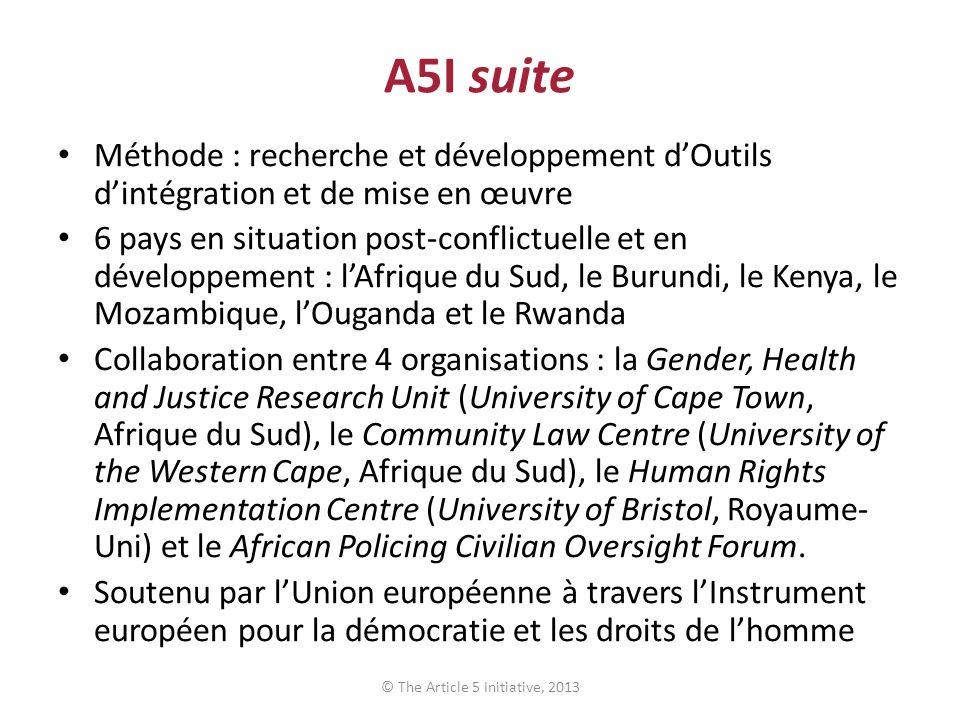 A5I suite Méthode : recherche et développement dOutils dintégration et de mise en œuvre 6 pays en situation post-conflictuelle et en développement : l