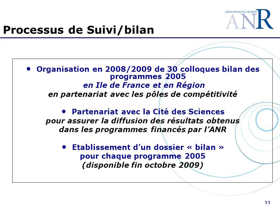 11 Processus de Suivi/bilan Organisation en 2008/2009 de 30 colloques bilan des programmes 2005 en Ile de France et en Région en partenariat avec les pôles de compétitivité Partenariat avec la Cité des Sciences pour assurer la diffusion des résultats obtenus dans les programmes financés par lANR Etablissement dun dossier « bilan » pour chaque programme 2005 (disponible fin octobre 2009)