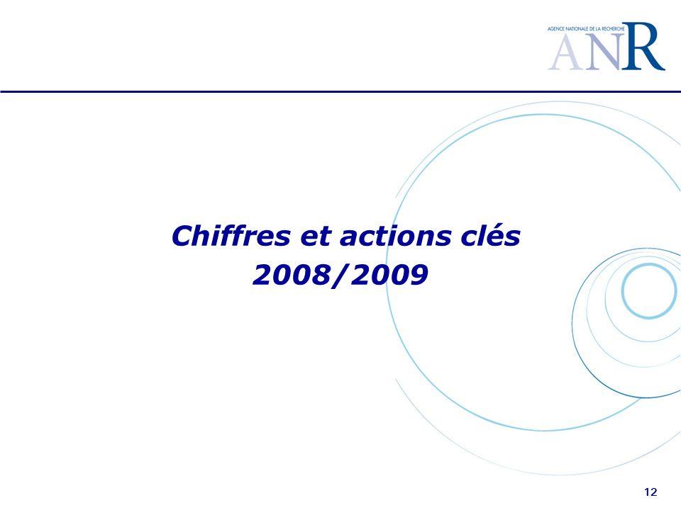 12 Chiffres et actions clés 2008/2009