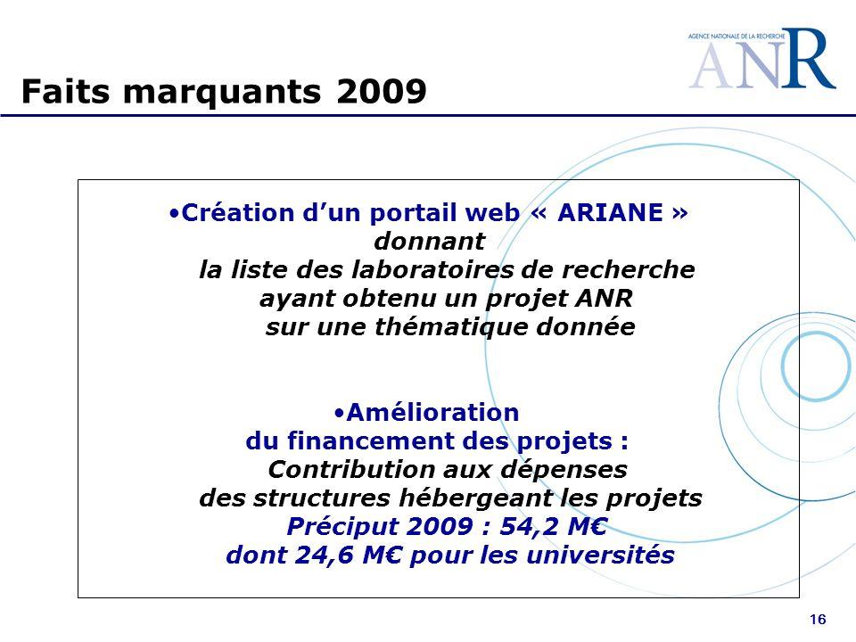 16 Faits marquants 2009 Création dun portail web « ARIANE » donnant la liste des laboratoires de recherche ayant obtenu un projet ANR sur une thématiq