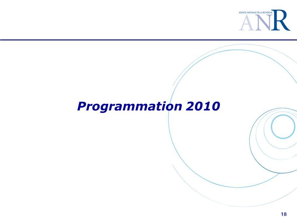 18 Programmation 2010