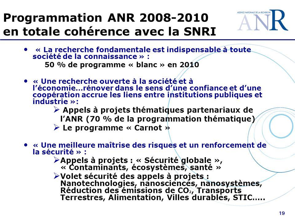 19 Programmation ANR 2008-2010 en totale cohérence avec la SNRI « La recherche fondamentale est indispensable à toute société de la connaissance » : 5