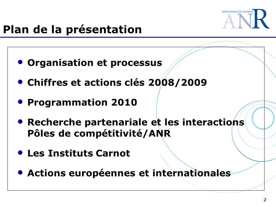 2 Plan de la présentation Organisation et processus Chiffres et actions clés 2008/2009 Programmation 2010 Recherche partenariale et les interactions Pôles de compétitivité/ANR Les Instituts Carnot Actions européennes et internationales