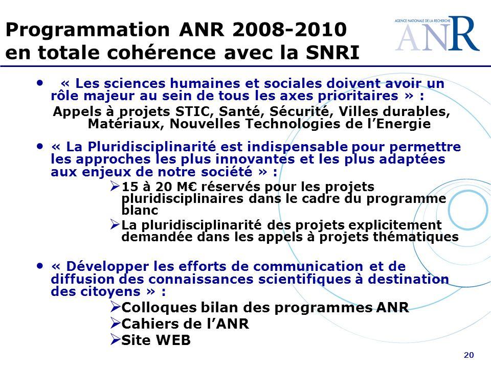 20 Programmation ANR 2008-2010 en totale cohérence avec la SNRI « Les sciences humaines et sociales doivent avoir un rôle majeur au sein de tous les axes prioritaires » : Appels à projets STIC, Santé, Sécurité, Villes durables, Matériaux, Nouvelles Technologies de lEnergie « La Pluridisciplinarité est indispensable pour permettre les approches les plus innovantes et les plus adaptées aux enjeux de notre société » : 15 à 20 M réservés pour les projets pluridisciplinaires dans le cadre du programme blanc La pluridisciplinarité des projets explicitement demandée dans les appels à projets thématiques « Développer les efforts de communication et de diffusion des connaissances scientifiques à destination des citoyens » : Colloques bilan des programmes ANR Cahiers de lANR Site WEB