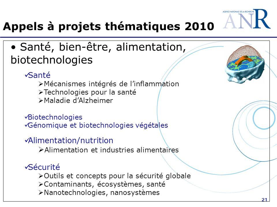 21 Appels à projets thématiques 2010 Santé, bien-être, alimentation, biotechnologies Santé Mécanismes intégrés de linflammation Technologies pour la s