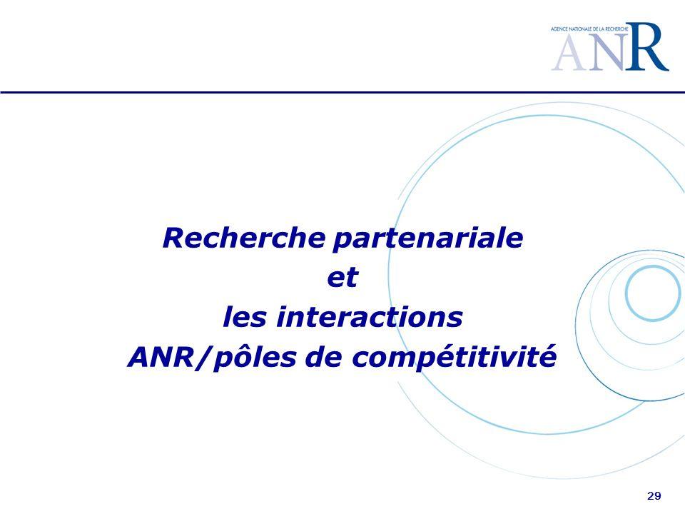 29 Recherche partenariale et les interactions ANR/pôles de compétitivité
