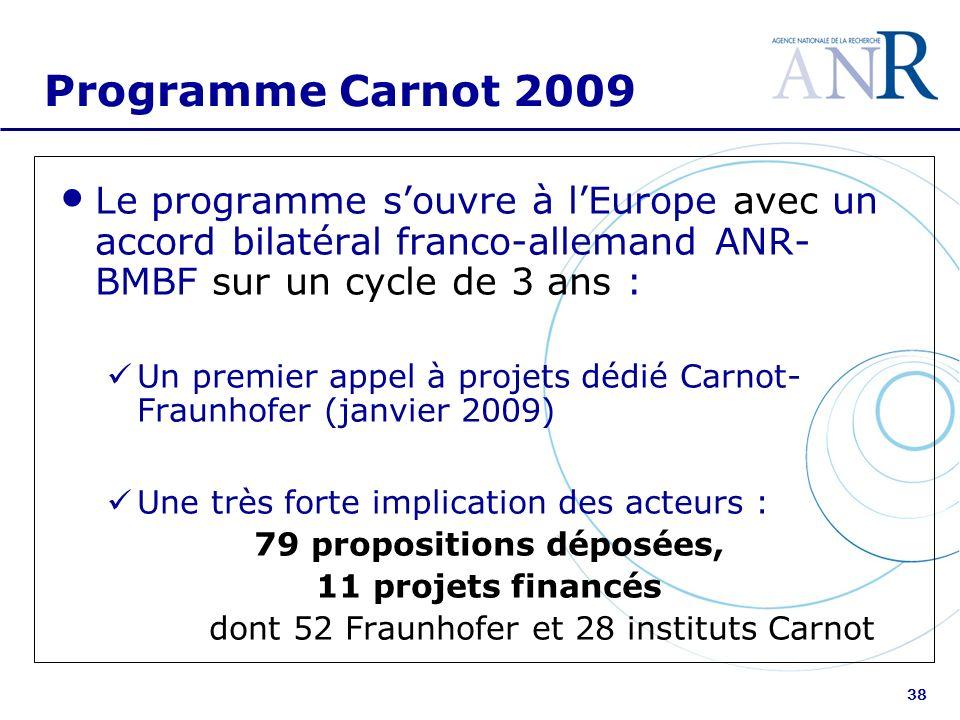 38 Programme Carnot 2009 Le programme souvre à lEurope avec un accord bilatéral franco-allemand ANR- BMBF sur un cycle de 3 ans : Un premier appel à projets dédié Carnot- Fraunhofer (janvier 2009) Une très forte implication des acteurs : 79 propositions déposées, 11 projets financés dont 52 Fraunhofer et 28 instituts Carnot