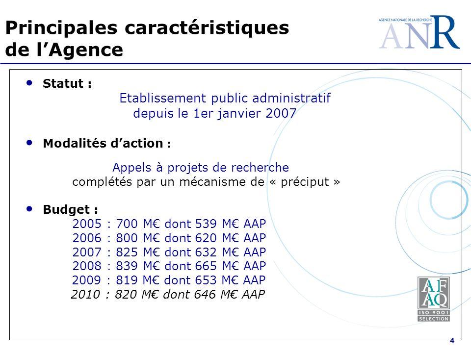 4 Statut : Etablissement public administratif depuis le 1er janvier 2007 Modalités daction : Appels à projets de recherche complétés par un mécanisme