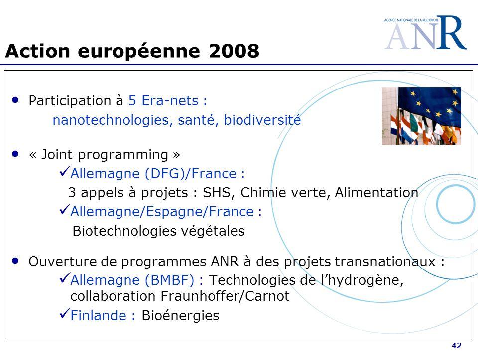 42 Action européenne 2008 Participation à 5 Era-nets : nanotechnologies, santé, biodiversité « Joint programming » Allemagne (DFG)/France : 3 appels à projets : SHS, Chimie verte, Alimentation Allemagne/Espagne/France : Biotechnologies végétales Ouverture de programmes ANR à des projets transnationaux : Allemagne (BMBF) : Technologies de lhydrogène, collaboration Fraunhoffer/Carnot Finlande : Bioénergies