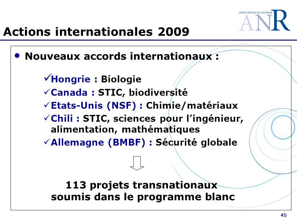 45 Actions internationales 2009 Nouveaux accords internationaux : Hongrie : Biologie Canada : STIC, biodiversité Etats-Unis (NSF) : Chimie/matériaux C