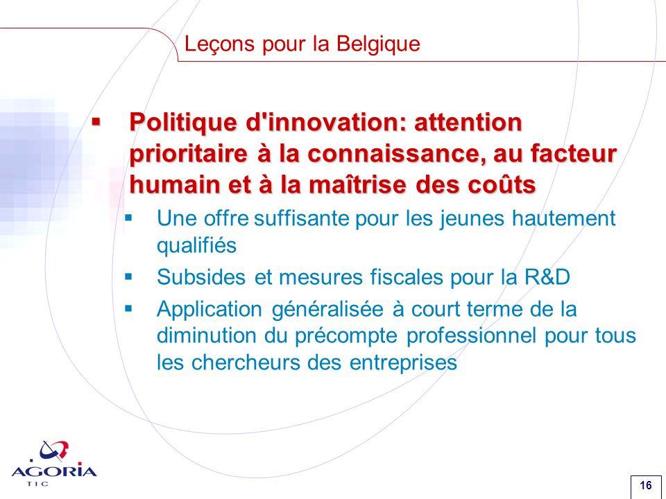 16 Leçons pour la Belgique Politique d'innovation: attention prioritaire à la connaissance, au facteur humain et à la maîtrise des coûts Politique d'i