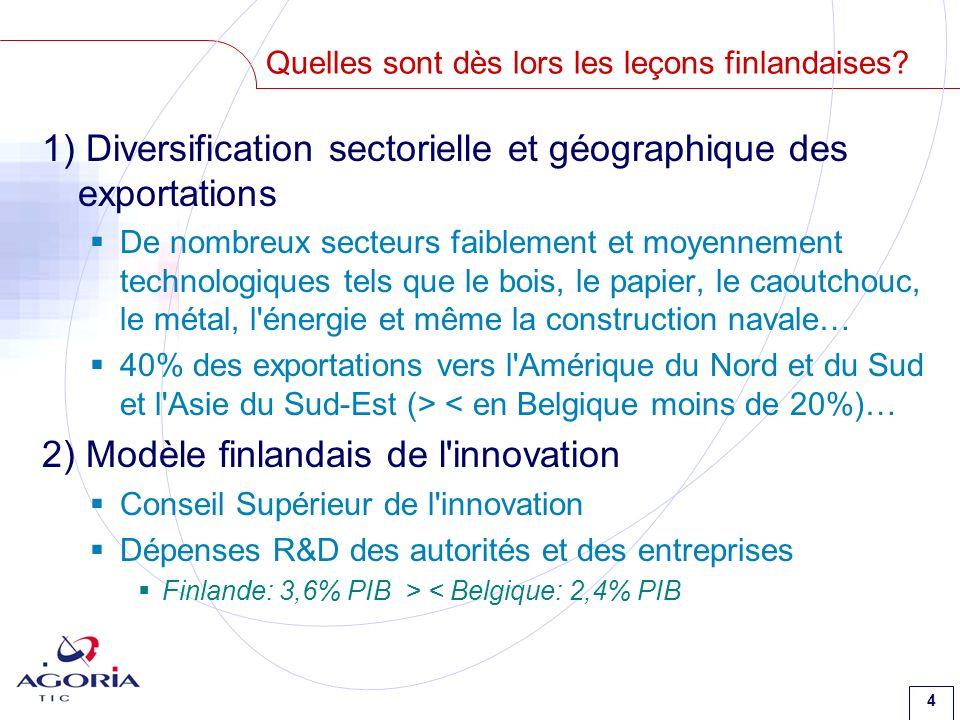 15 Leçons pour la Belgique 2) Ingrédients nécessaires pour une économie de la connaissance: Une politique à long terme à travers les domaines d innovation, d exportations, d attraction d investissements étrangers et de formation Qui prend forme de façon cohérente en concertation avec tous les niveaux de pouvoir