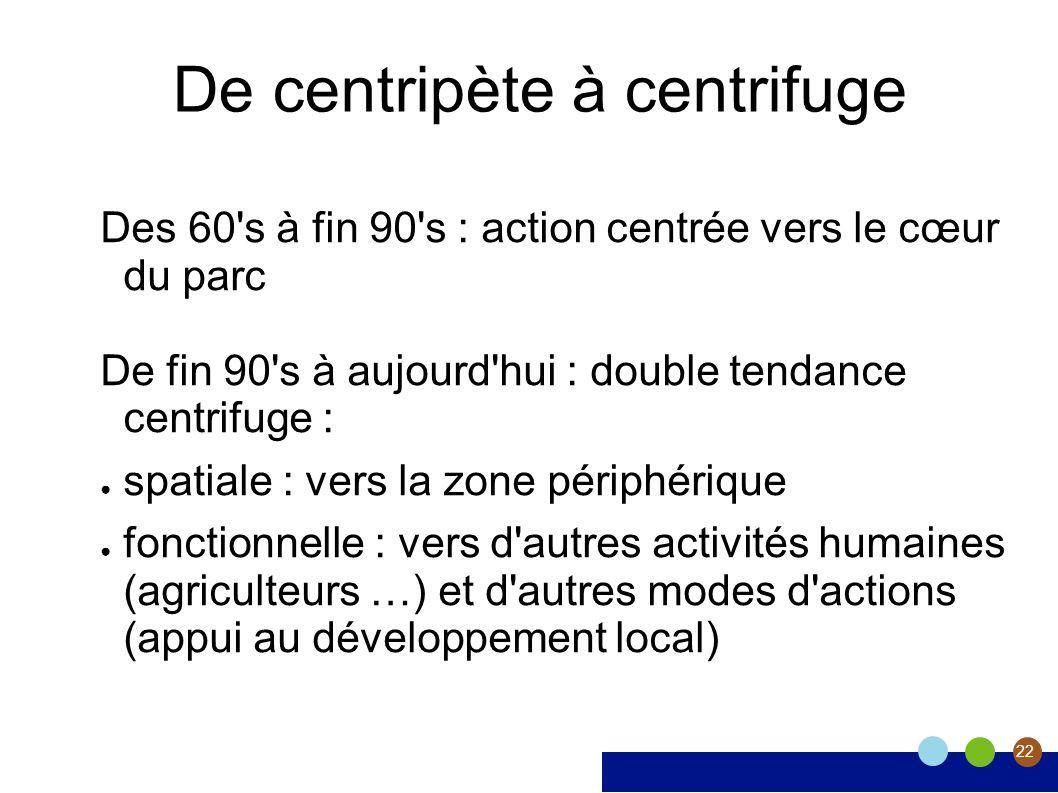 22 De centripète à centrifuge Des 60's à fin 90's : action centrée vers le cœur du parc De fin 90's à aujourd'hui : double tendance centrifuge : spati