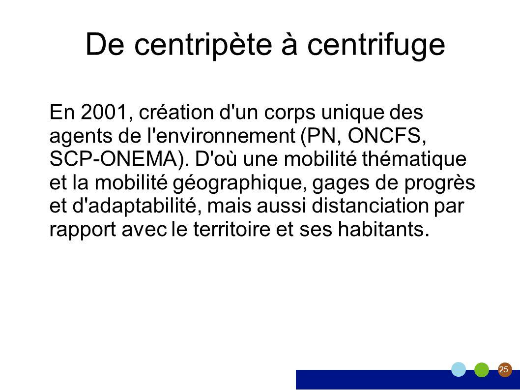 25 De centripète à centrifuge En 2001, création d'un corps unique des agents de l'environnement (PN, ONCFS, SCP-ONEMA). D'où une mobilité thématique e