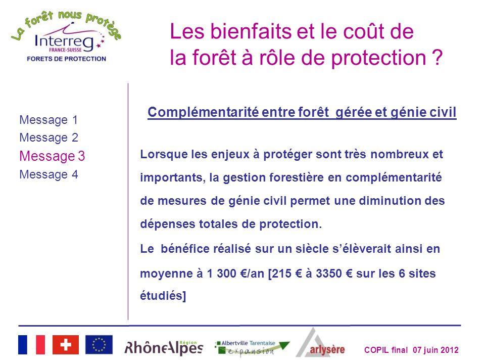 COPIL final 07 juin 2012 Message 1 Message 2 Message 3 Message 4 Lorsque les enjeux à protéger sont très nombreux et importants, la gestion forestière