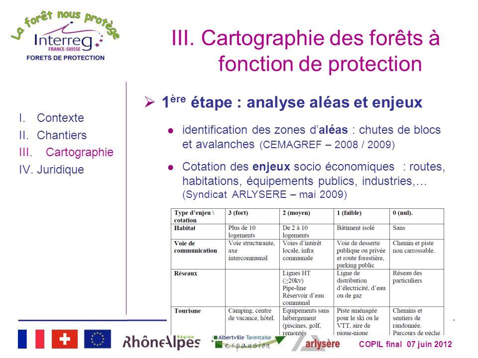 COPIL final 07 juin 2012 III.Cartographie des forêts à fonction de protection I.Contexte II.Chantiers III.Cartographie IV.Juridique 1 ère étape : anal
