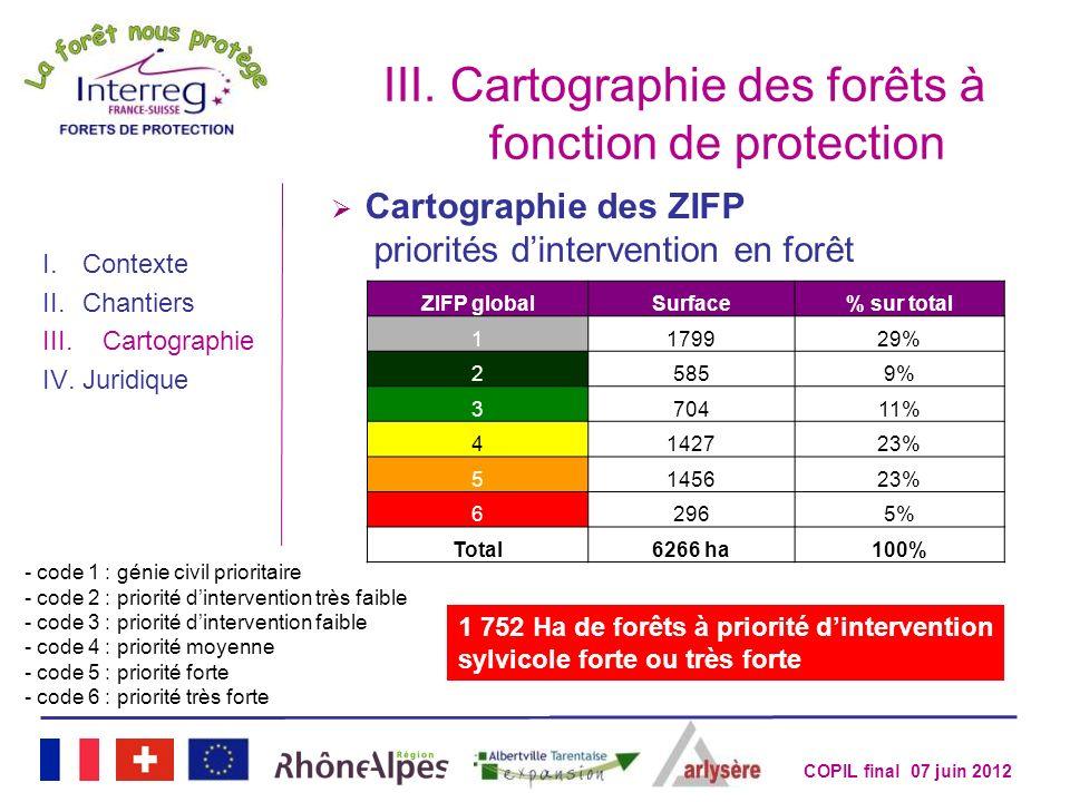 COPIL final 07 juin 2012 III.Cartographie des forêts à fonction de protection I.Contexte II.Chantiers III.Cartographie IV.Juridique Cartographie des Z