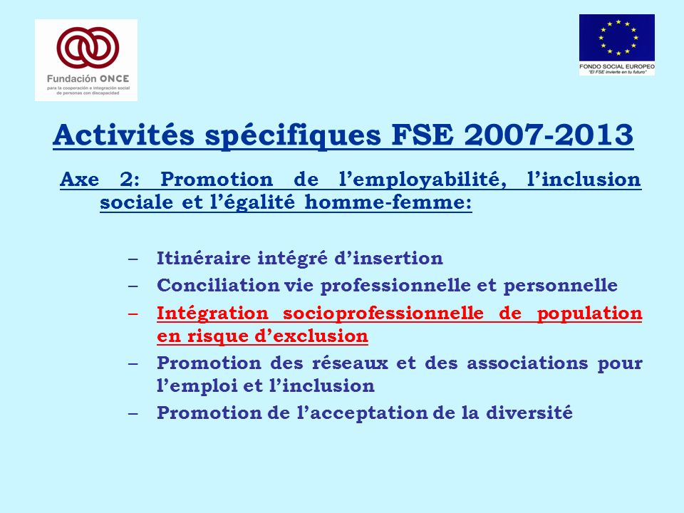 Activités spécifiques FSE 2007-2013 Axe 2: Promotion de lemployabilité, linclusion sociale et légalité homme-femme: – Itinéraire intégré dinsertion –