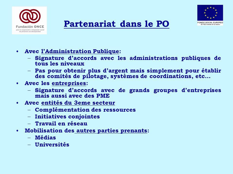 Partenariat dans le PO Avec lAdministration Publique: – Signature daccords avec les administrations publiques de tous les niveaux – Pas pour obtenir p