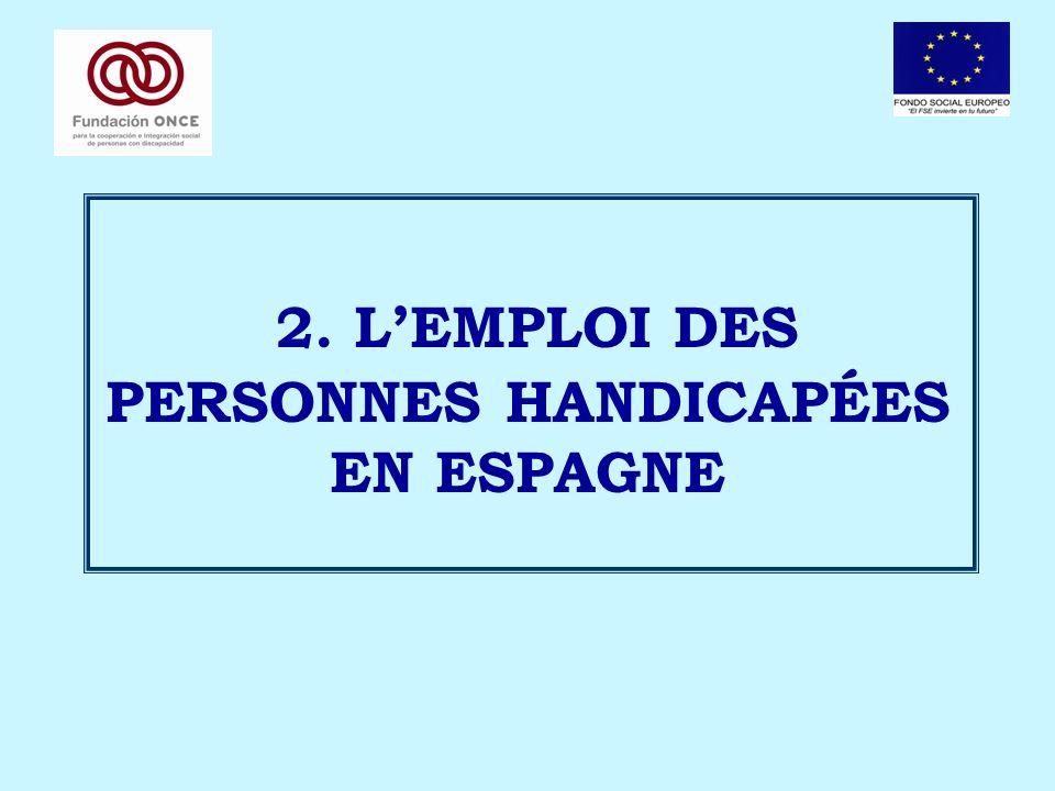 2. LEMPLOI DES PERSONNES HANDICAPÉES EN ESPAGNE