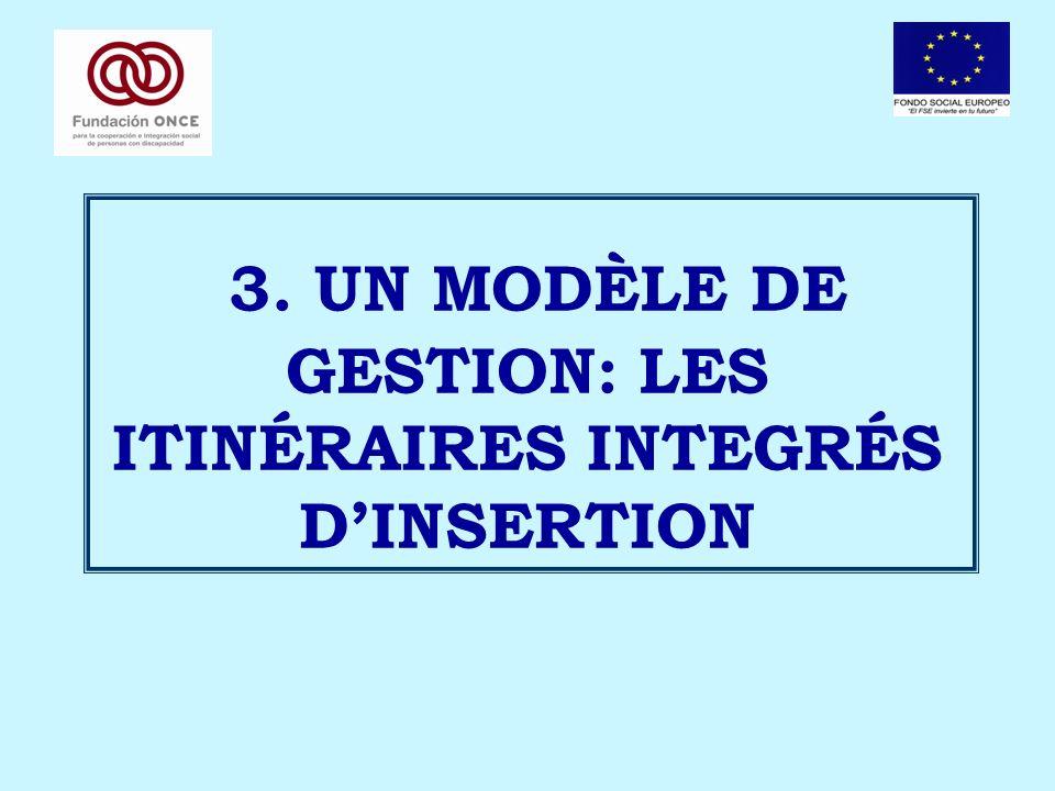 3. UN MODÈLE DE GESTION: LES ITINÉRAIRES INTEGRÉS DINSERTION