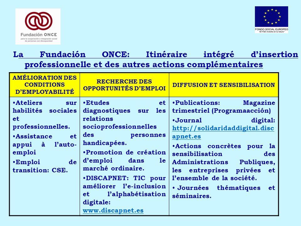La Fundación ONCE: Itinéraire intégré dinsertion professionnelle et des autres actions complémentaires AMÉLIORATION DES CONDITIONS DEMPLOYABILITÉ RECHERCHE DES OPPORTUNITÉS DEMPLOI DIFFUSION ET SENSIBILISATION Ateliers sur habilités sociales et professionnelles.