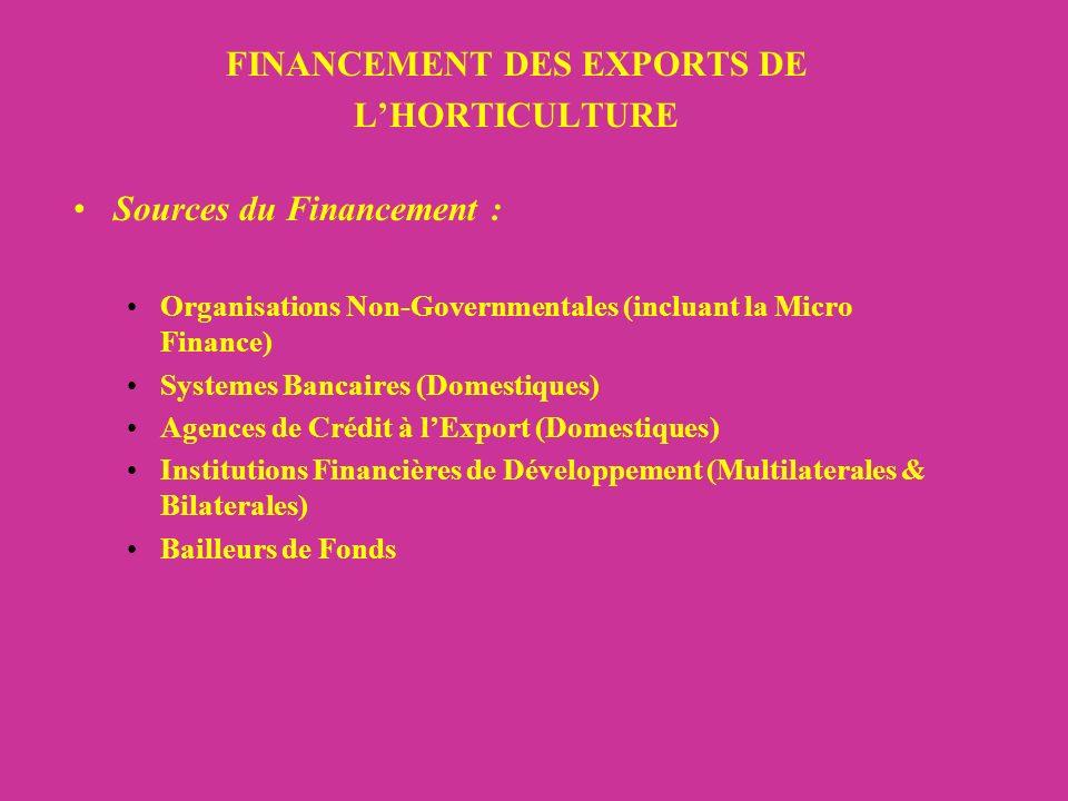 FINANCEMENT DES EXPORTS DE LHORTICULTURE Sources du Financement : Organisations Non-Governmentales (incluant la Micro Finance) Systemes Bancaires (Domestiques) Agences de Crédit à lExport (Domestiques) Institutions Financières de Développement (Multilaterales & Bilaterales) Bailleurs de Fonds
