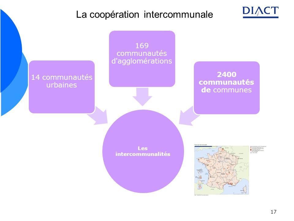 17 Les intercommunalités 14 communautés urbaines 169 communautés d'agglomérations 2400 communautés de communes La coopération intercommunale