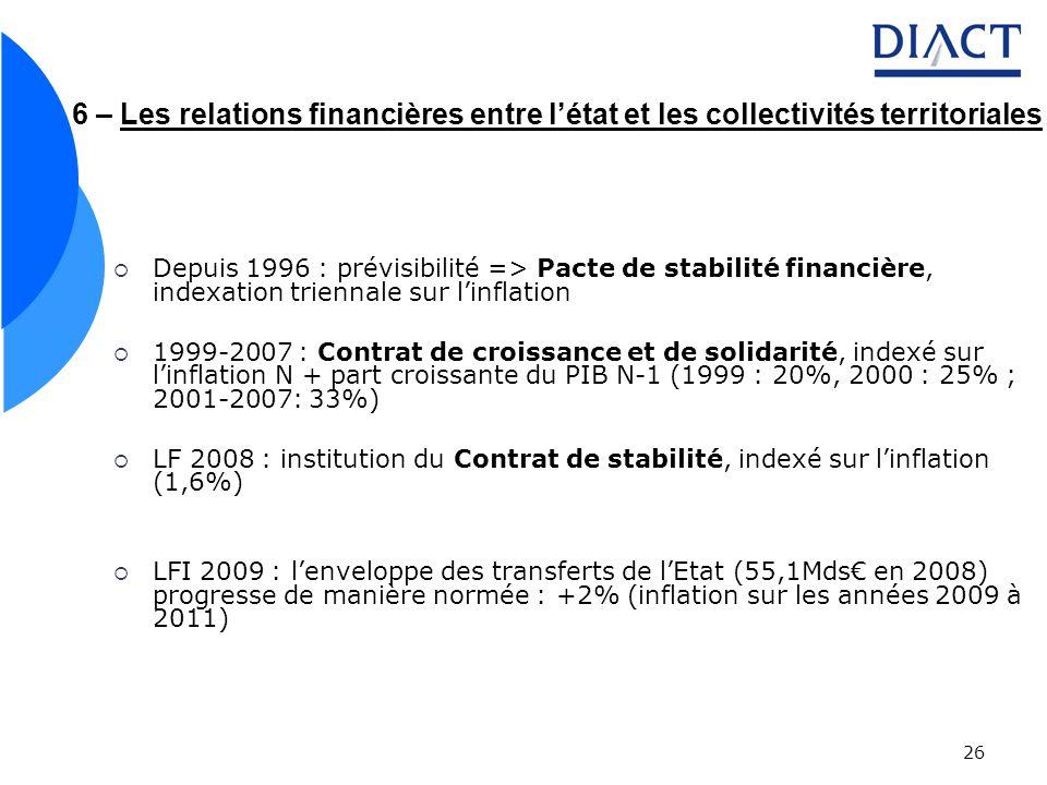 26 6 – Les relations financières entre létat et les collectivités territoriales Depuis 1996 : prévisibilité => Pacte de stabilité financière, indexation triennale sur linflation 1999-2007 : Contrat de croissance et de solidarité, indexé sur linflation N + part croissante du PIB N-1 (1999 : 20%, 2000 : 25% ; 2001-2007: 33%) LF 2008 : institution du Contrat de stabilité, indexé sur linflation (1,6%) LFI 2009 : lenveloppe des transferts de lEtat (55,1Mds en 2008) progresse de manière normée : +2% (inflation sur les années 2009 à 2011)