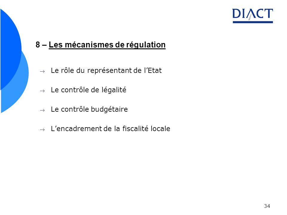 34 8 – Les mécanismes de régulation Le rôle du représentant de lEtat Le contrôle de légalité Le contrôle budgétaire Lencadrement de la fiscalité local