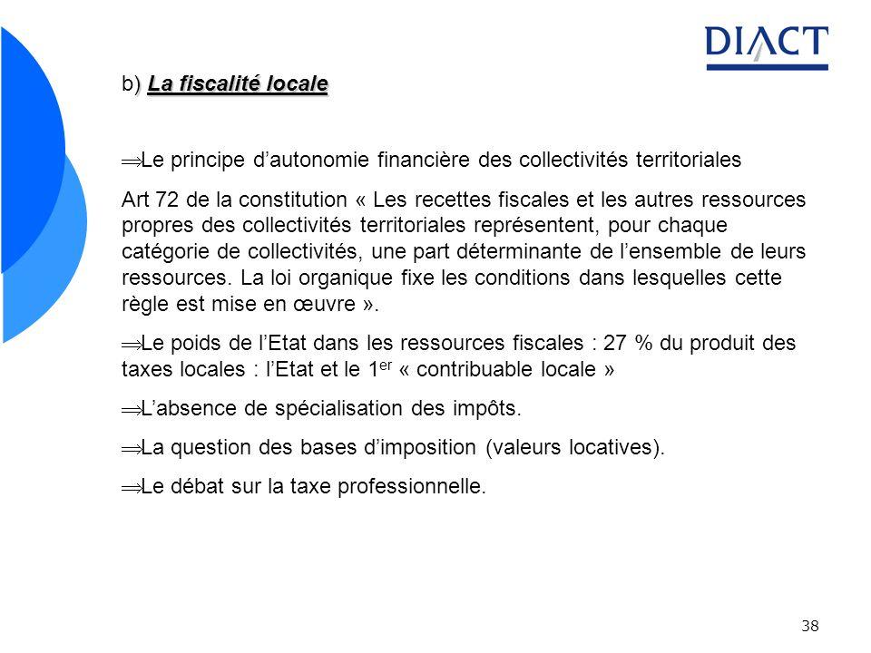 38 ) La fiscalité locale b) La fiscalité locale Le principe dautonomie financière des collectivités territoriales Art 72 de la constitution « Les rece