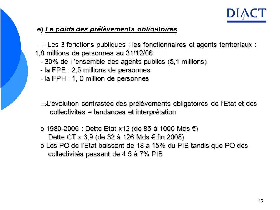 42 e) Le poids des prélèvements obligatoires es fonctionnaires et agents territoriaux : 1,8 millions de personnes au 31/12/06 Les 3 fonctions publique