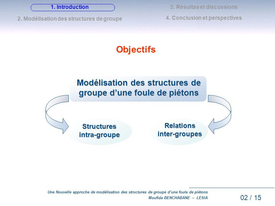 Une Nouvelle approche de modélisation des structures de groupe dune foule de piétons Moufida BENCHABANE – LESIA Objectifs 02 / 15 Modélisation des str
