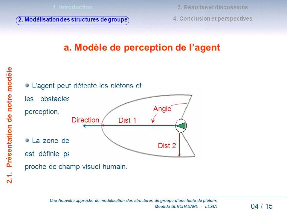 Une Nouvelle approche de modélisation des structures de groupe dune foule de piétons Moufida BENCHABANE – LESIA a. Modèle de perception de lagent 04 /