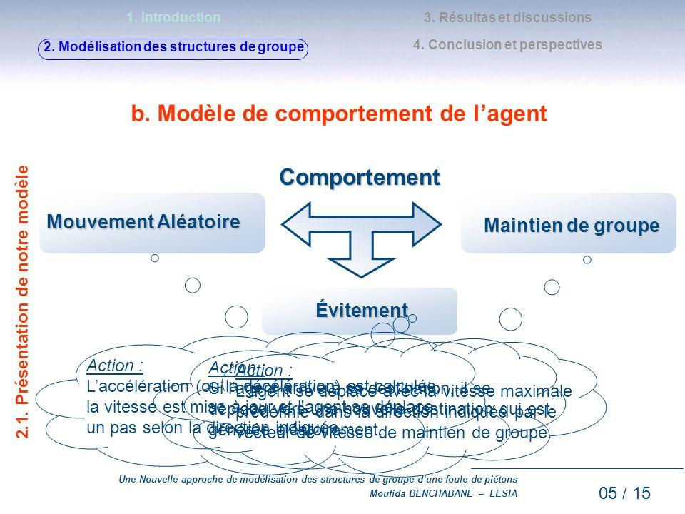 Une Nouvelle approche de modélisation des structures de groupe dune foule de piétons Moufida BENCHABANE – LESIA b. Modèle de comportement de lagent 05