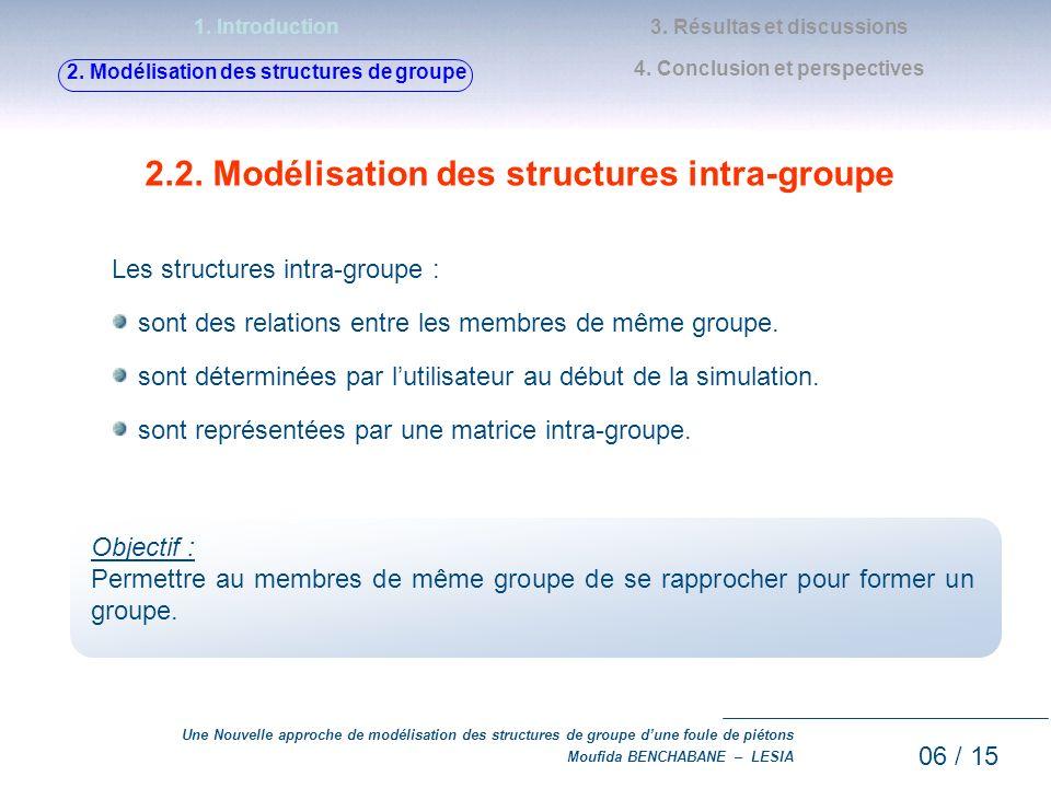 Une Nouvelle approche de modélisation des structures de groupe dune foule de piétons Moufida BENCHABANE – LESIA 2.2. Modélisation des structures intra