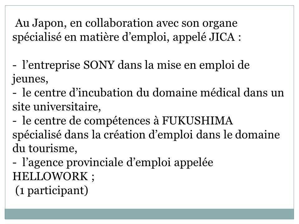 Au Japon, en collaboration avec son organe spécialisé en matière demploi, appelé JICA : - lentreprise SONY dans la mise en emploi de jeunes, - le cent