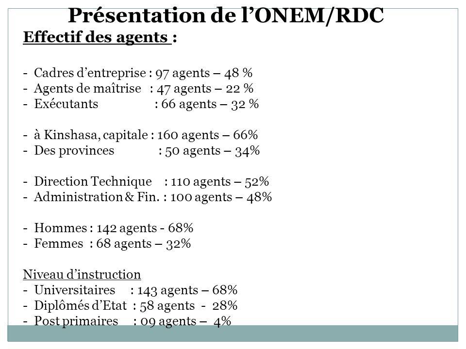Lexpérience de lONEMO/Brazzaville : - harmoniser le cadre organique de lONEM/RDC avec celui de lONEMO/Brazzaville ( 2 participants) ;