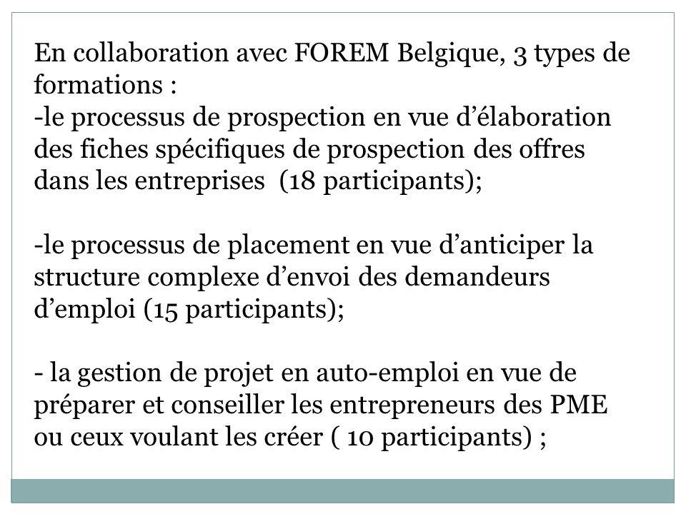 En collaboration avec FOREM Belgique, 3 types de formations : -le processus de prospection en vue délaboration des fiches spécifiques de prospection des offres dans les entreprises (18 participants); -le processus de placement en vue danticiper la structure complexe denvoi des demandeurs demploi (15 participants); - la gestion de projet en auto-emploi en vue de préparer et conseiller les entrepreneurs des PME ou ceux voulant les créer ( 10 participants) ;