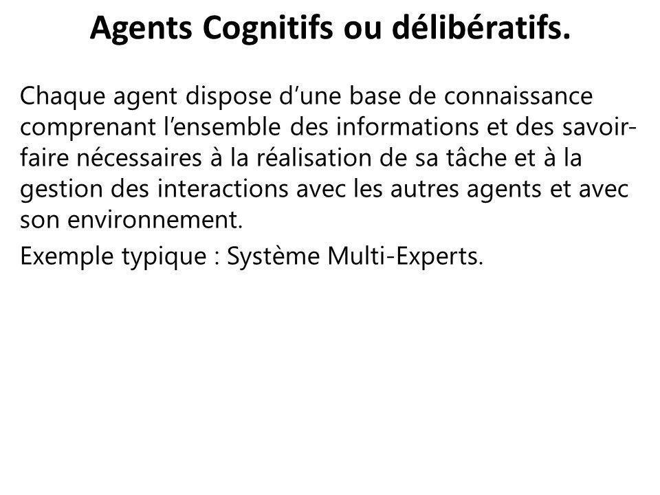 Agents Cognitifs ou délibératifs. Chaque agent dispose dune base de connaissance comprenant lensemble des informations et des savoir- faire nécessaire