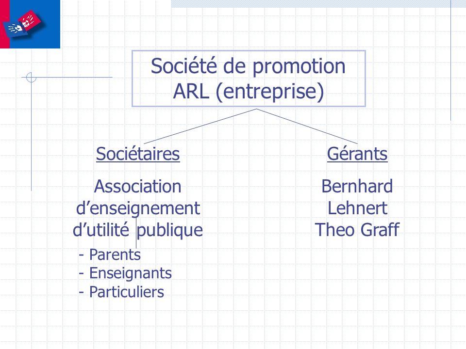 Société de promotion ARL (entreprise) Sociétaires Association denseignement dutilité publique - Parents - Enseignants - Particuliers Gérants Bernhard