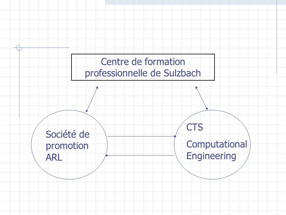 Société de promotion ARL (entreprise) Sociétaires Association denseignement dutilité publique - Parents - Enseignants - Particuliers Gérants Bernhard Lehnert Theo Graff