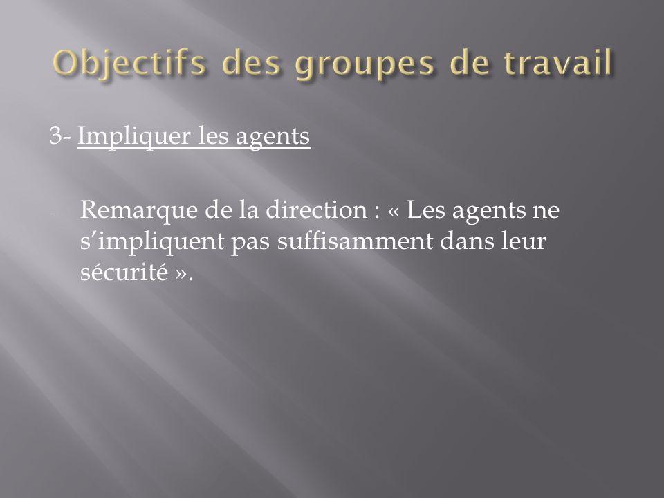 3- Impliquer les agents - Remarque de la direction : « Les agents ne simpliquent pas suffisamment dans leur sécurité ».