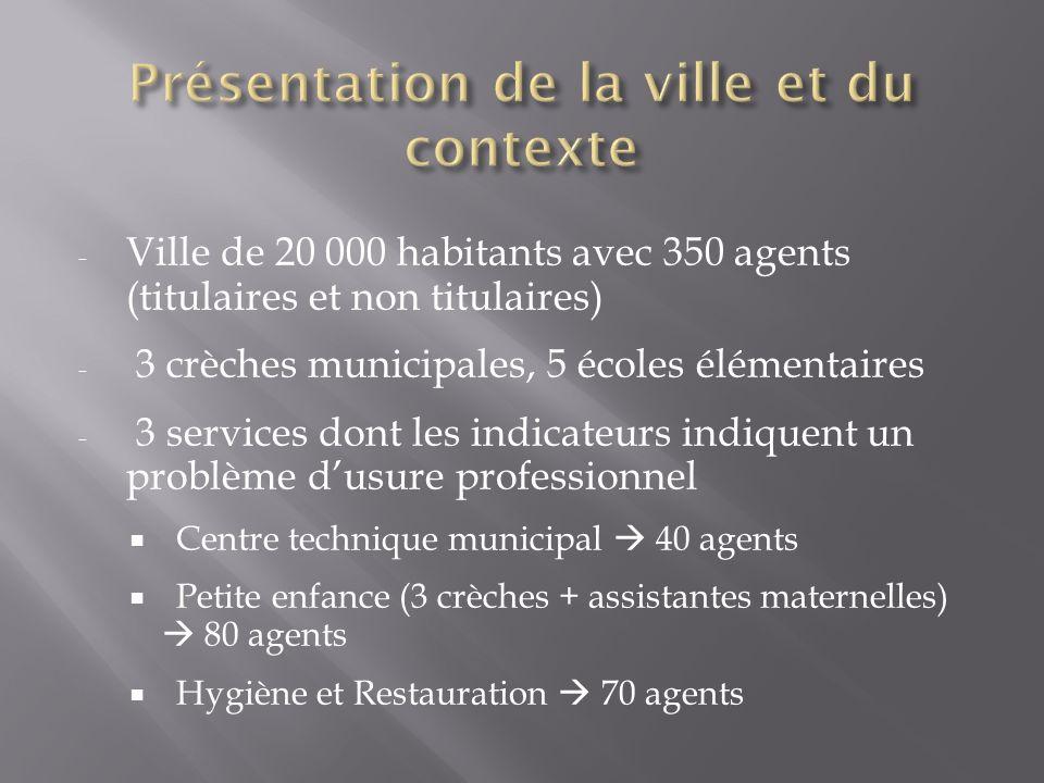 - Ville de 20 000 habitants avec 350 agents (titulaires et non titulaires) - 3 crèches municipales, 5 écoles élémentaires - 3 services dont les indica