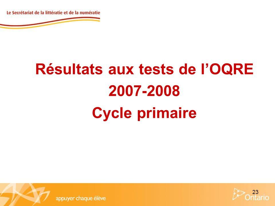 23 Résultats aux tests de lOQRE 2007-2008 Cycle primaire