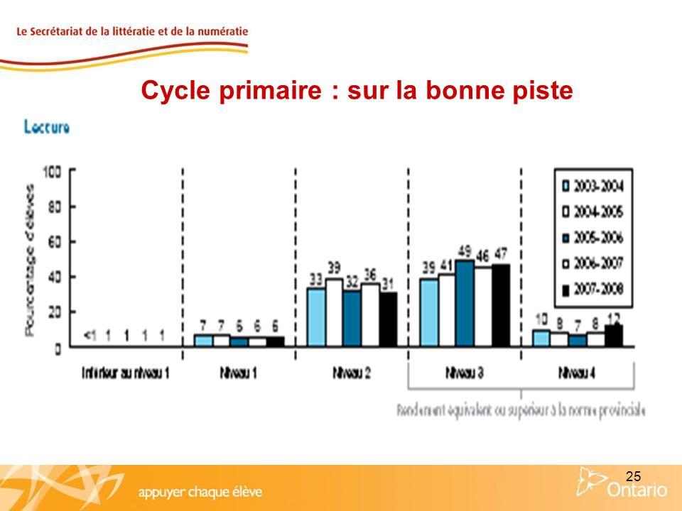 25 Cycle primaire : sur la bonne piste