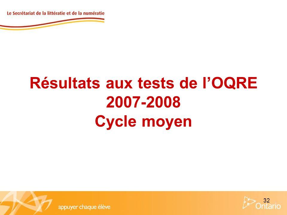 32 Résultats aux tests de lOQRE 2007-2008 Cycle moyen