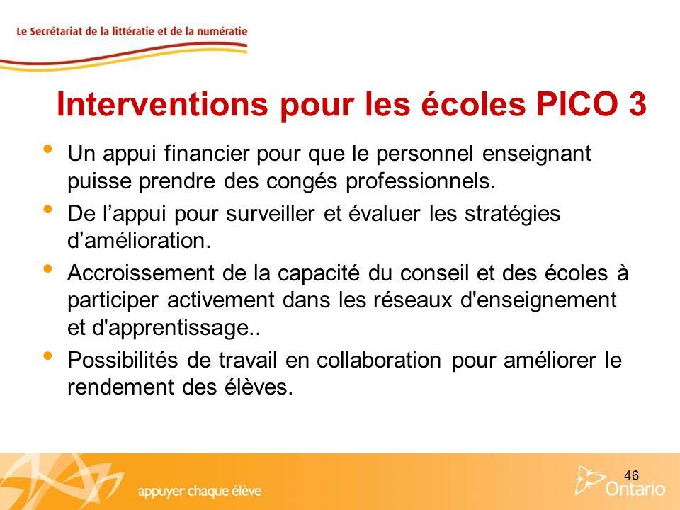 46 Interventions pour les écoles PICO 3 Un appui financier pour que le personnel enseignant puisse prendre des congés professionnels. De lappui pour s