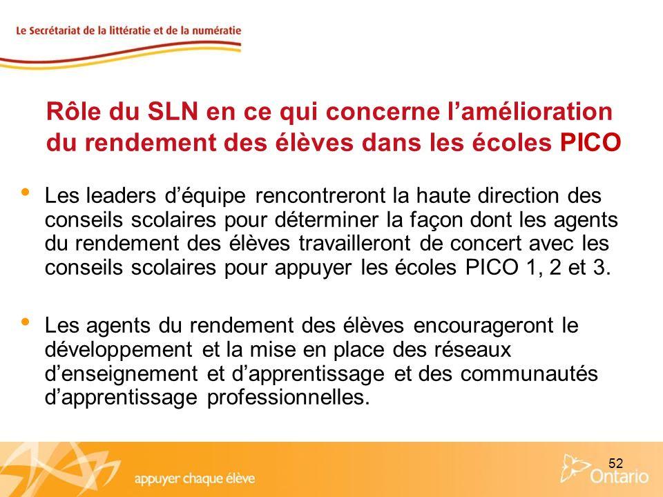 52 Rôle du SLN en ce qui concerne lamélioration du rendement des élèves dans les écoles PICO Les leaders déquipe rencontreront la haute direction des