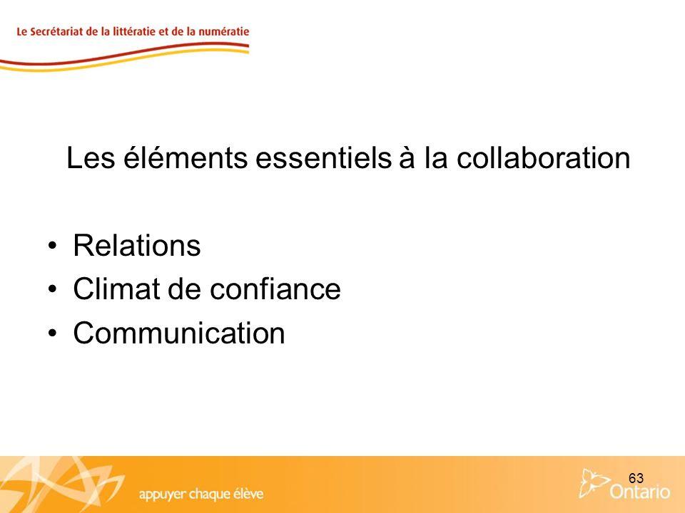 63 Les éléments essentiels à la collaboration Relations Climat de confiance Communication